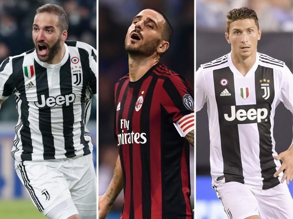 Calciomercato Milan, si sblocca la trattativa per Higuain: le ultime