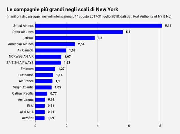 (elaborazione Corriere della Sera)