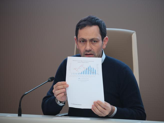 Razza presenta le dimissioni ma Musumeci potrebbe salvarlo