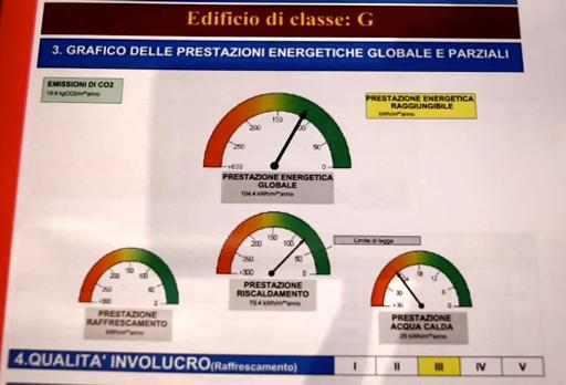 Casa certificati al buio pagamenti in chiaro for Corriere della sera casa