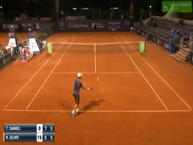 Tennis, ecco il servizio migliore del mondo (anche se sembra uno scherzo)