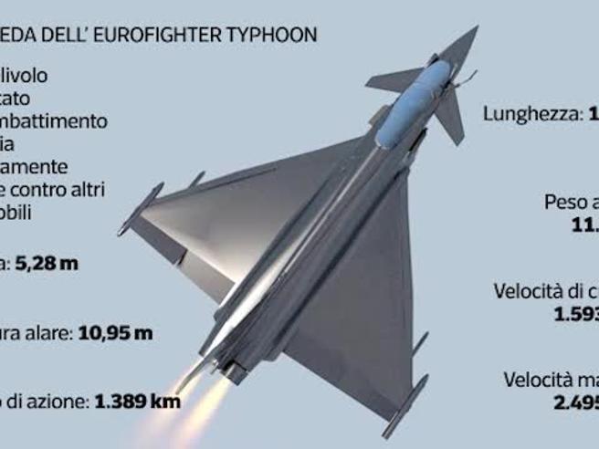 Eurofighter precipitato, così il caccia acrobatico è finito in mare