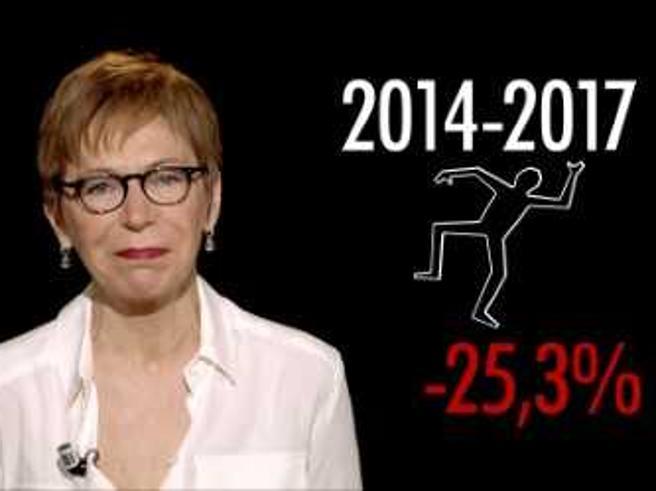 Italia: calano i reati, ma aumenta la paura. E sempre più sono quelli che si armano