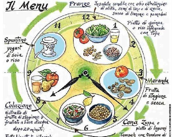 cosa mangiare vegetariano