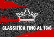 La classifica YOU CRIME fino al 18 agosto