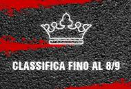 La classifica YOU CRIME fino all'8 settembre