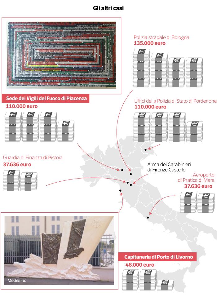 Forze dell'ordine: quanto si spende in statue e opere d'arte