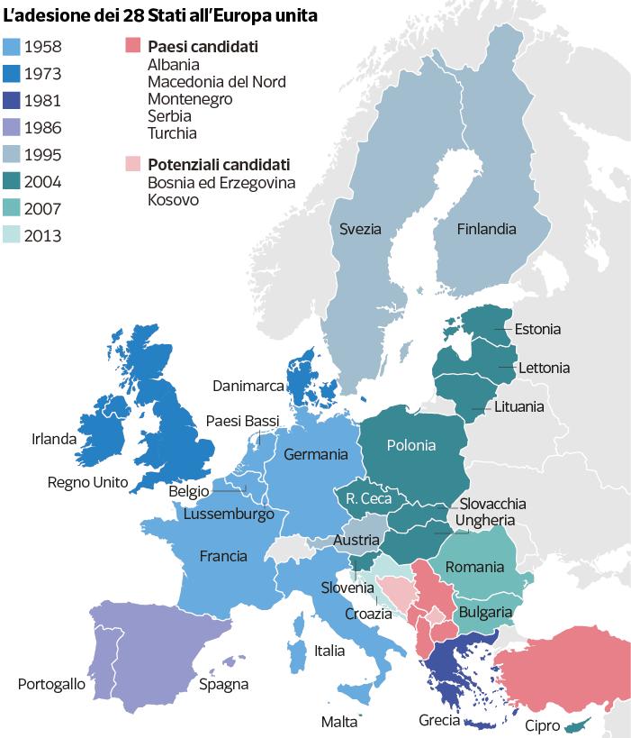 Unione Europea Lessons Tes Teach