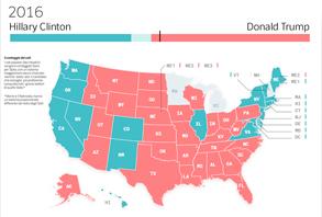 Come hanno votato gli Stati americani negli ultimi 50 anni