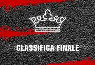 LA CLASSIFICA FINALE DI YOU CRIME