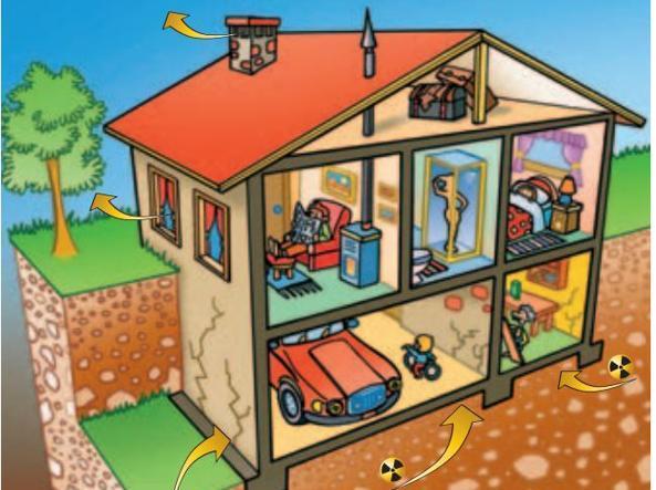 Controlla il radon in casa for Corriere della casa