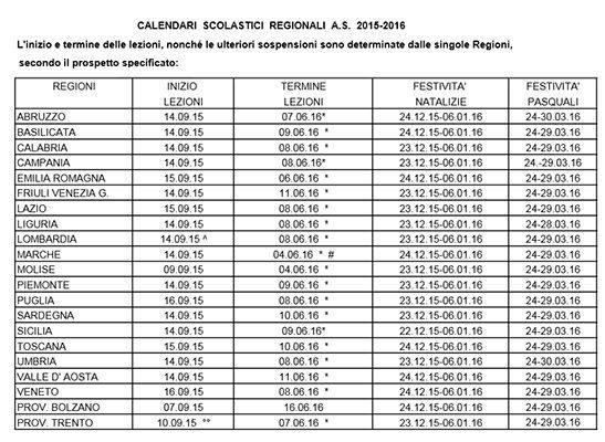 Calendario Scolastico Regione Lombardia.Scuola Al Via Fra Il 7 E Il 16 Settembreil Record Del