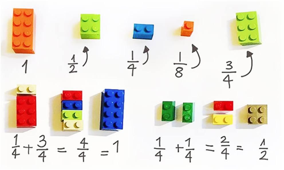 Lego, 64 utilizzi creativi dei mattoncini - Corriere.it