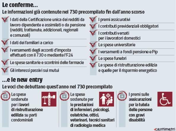 Il 730 Precompilato Diventa Grande Nuovi Dati, Maggiore Convenienza    Corriere.it