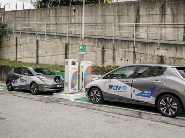 L'auto elettrica che dà luce alla casa Nissan ci prova ...