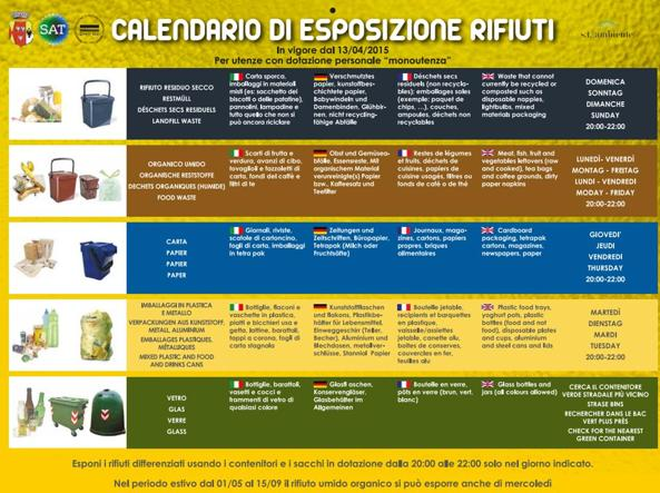 Calendario Raccolta Differenziata Sanremo.Raccolta Differenziata Il Nuovo Incubo Delle Nostre