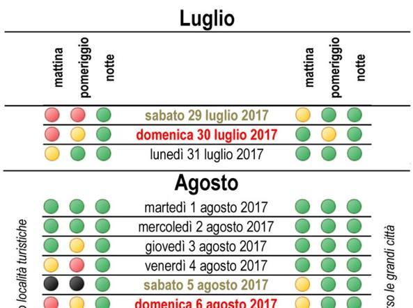 Calendario Traffico Autostrade Estate 2019.Esodo Weekend Da Bollino Rosso Ecco Tutto Il Calendario
