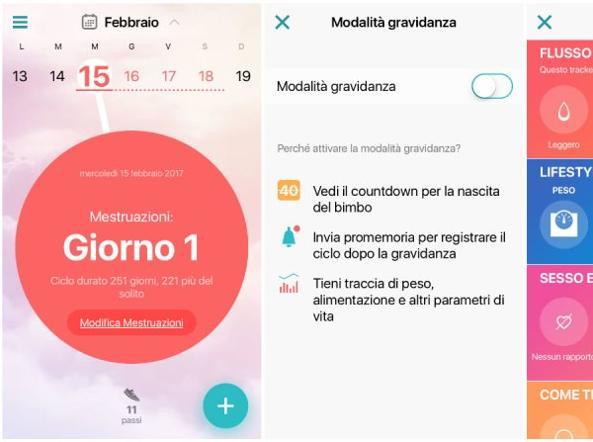 Il Mio Calendario Del Ciclo.Le App Per Monitorare Le Mestruazioni Via Un Tabu E Un