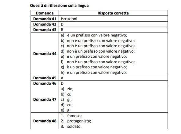 Prove Invalsi Terza Media 2018 Italiano Il Nuovo Test Corriereit