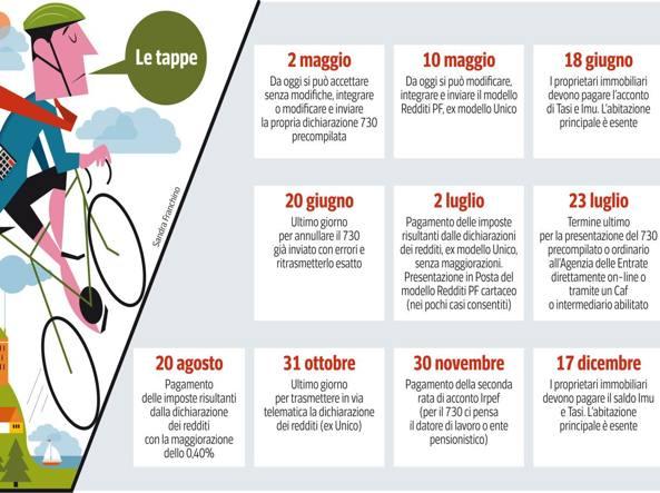 730 Precompialto Al Via Dal 2 Maggio Una Guida Facile Corriere It