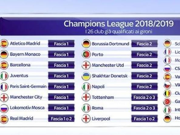 Calendario Inter Champions.Calendario Inter Champions League Calendario 2020