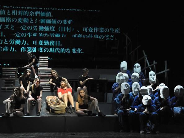 Il Capitale Di Karl Marx Un Opera Contemporanea Ispirata A