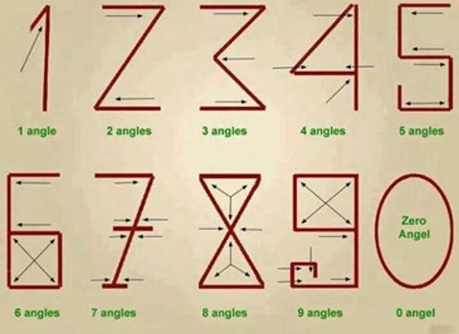 Perché i numeri arabi sono fatti così. Ecco la spiegazione che fa litigare i matematici