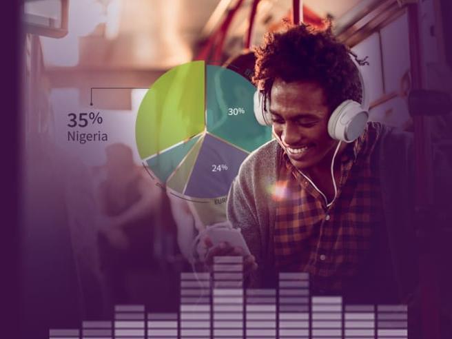 Ancestry e Spotify: la playlist in base al tuo Dna