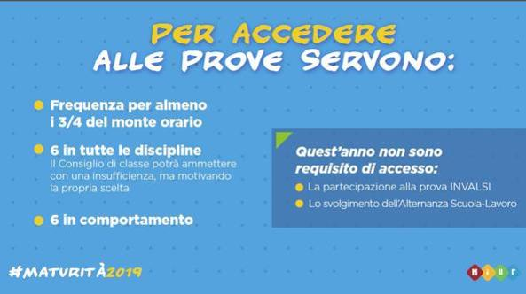 Changes introduced for 2019 school leaving exams - Corriere.it