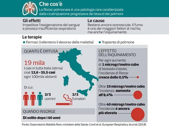 Clinic Center S.p.A. - Napoli - Casa di Cura per riabilitazione e ... 8a0db556153e