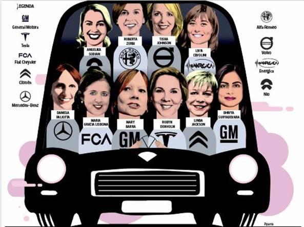 donne ai vertici settore automotive