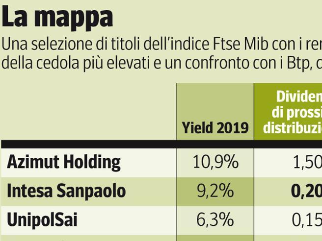 c7f80dd04e I rendimenti arrivano fino al 10%. La cedola di Azimut, Intesa e Unipol  oltre il 6%