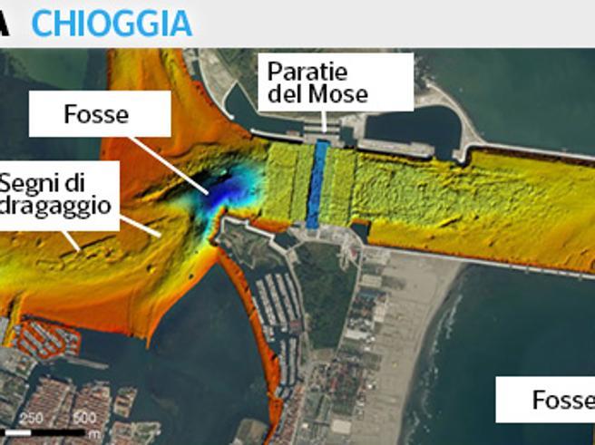 Venezia, cos' le grandi navi hanno modificato i fondali della laguna