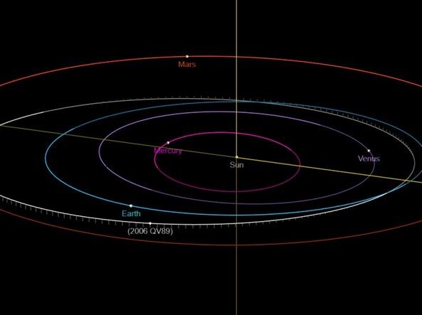 Meteore , comete et asteroidi  Orbit-viewer-snapshot