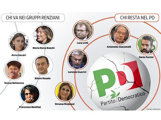 La scissione a metà di Renzi, tra i fedelissimi che dicono no