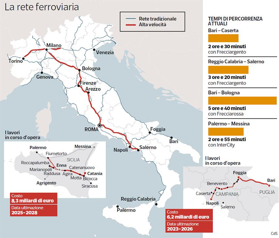 Cartina Ferroviaria Sicilia.Ferrovie Treni Senza Alta Velocita La Mappa Dell Italia Corriere It