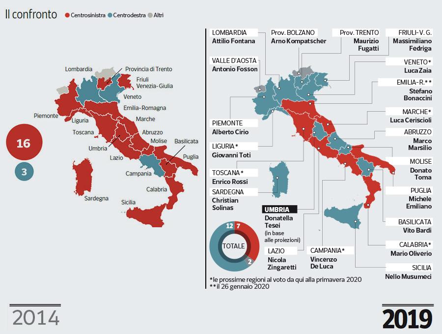 Umbria Cartina Italia.Voto In Umbria Da Rosse Ad Azzurre La Mappa Delle Regioni Corriere It
