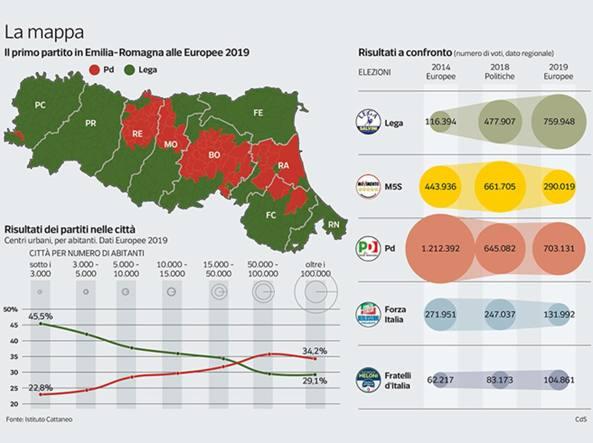 Emilia Romagna Cartina Province.Il Rosso E Il Verde Delle Due Emilie A Sinistra I Grandi Centri La Lega In Provincia Corriere It