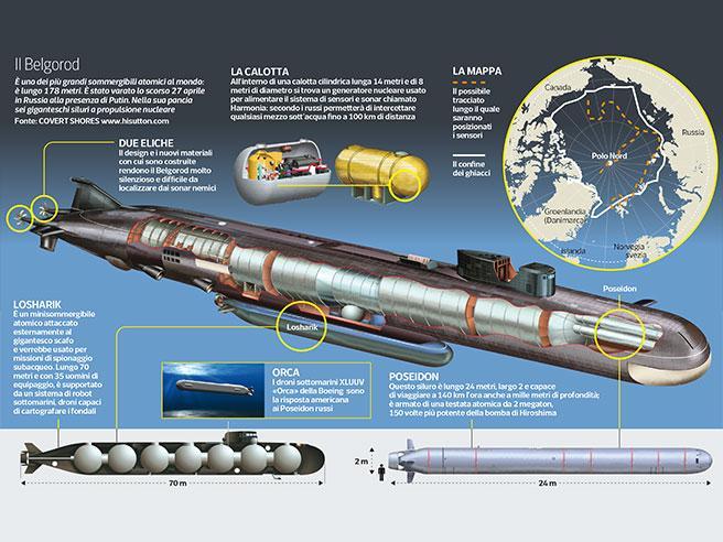 Il Belgorod, gigantesco sottomarino di Putin che può creare lo tsunami nucleare