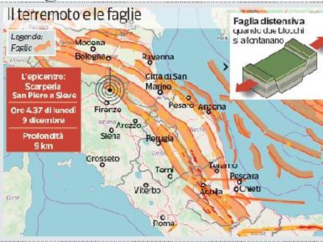 Sisma in Mugello,  la placca adriatica preme sugli Appennini: cosa succede  a Liguria e Calabria?