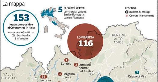 Coronavirus, in Italia contagi raddoppiati in 24 ore: siamo i terzi al ...