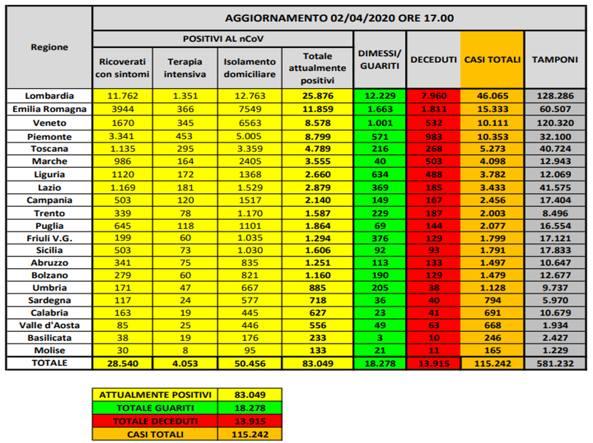 thumbnail_tabella%202%20aprile-kxGC-U318