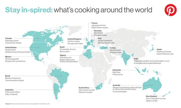 Cucina In Quarantena Ecco Le Ricette Di Tendenza In Tutto Il Mondo Cook