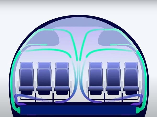 Aerei, così funzionano i filtri Hepa: aria sterile al 99,97% (come negli ospedali)