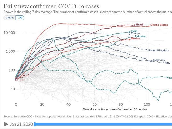 La mappa dei nuovi contagi nel mondo