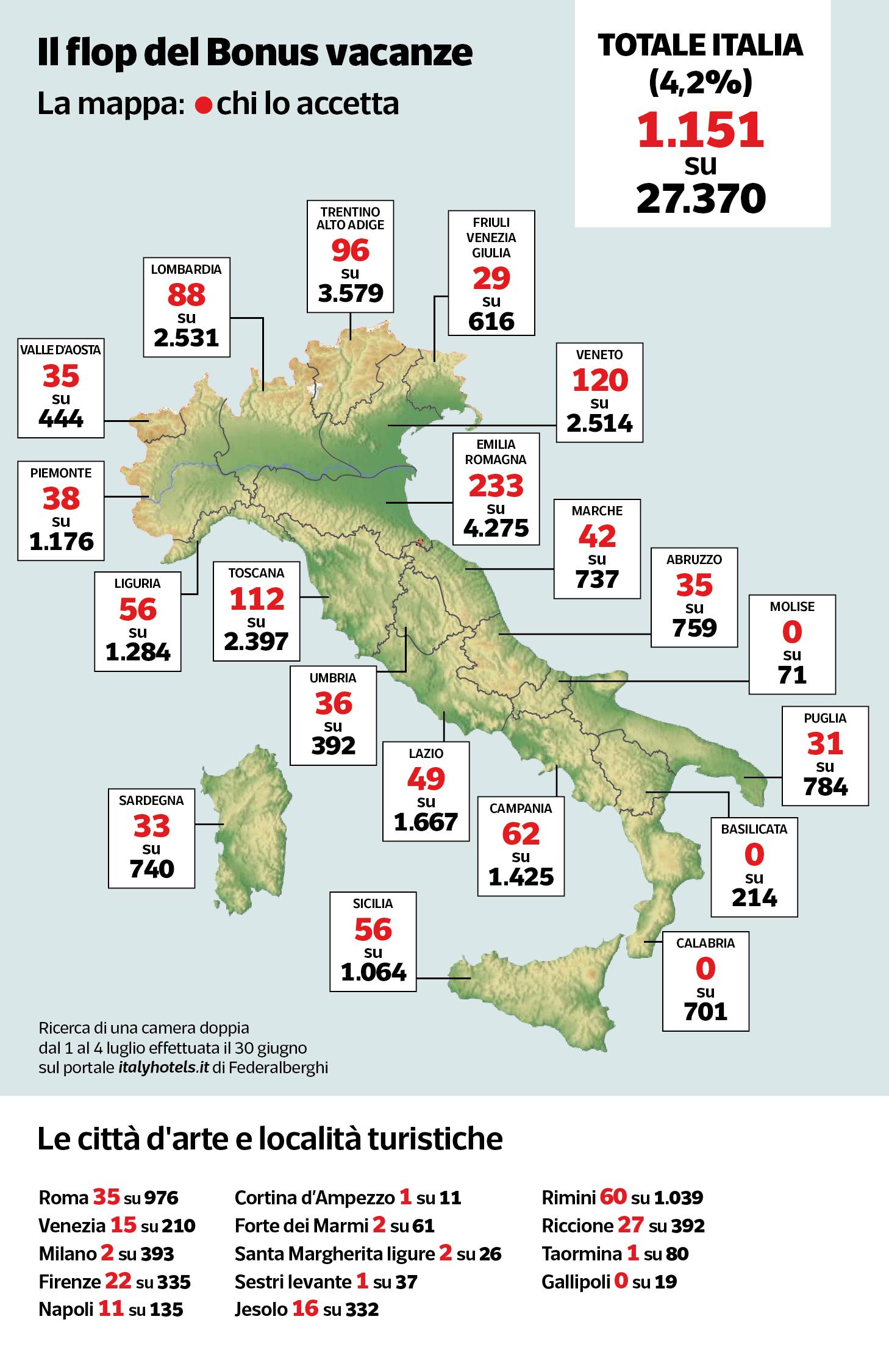 Cartina Sardegna Con Hotel.Oggi Parte Il Bonus Vacanze Ma Lo Accettano Solo 4 Hotel Su 100 Corriere It