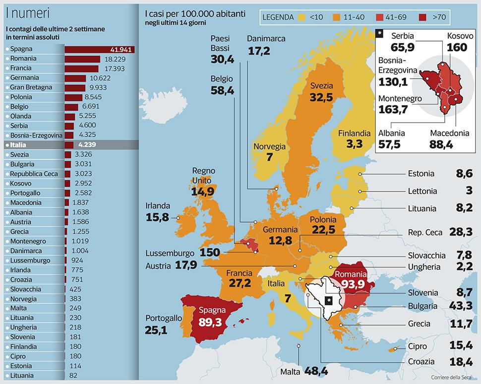 Coronavirus I Contagi Delle Ultime 2 Settimane In Europa E Dintorni Corriere It