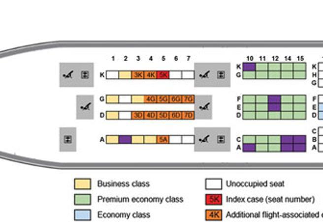 Covid in aereo, lo studio sul «focolaio» sul volo Londra-Hanoi