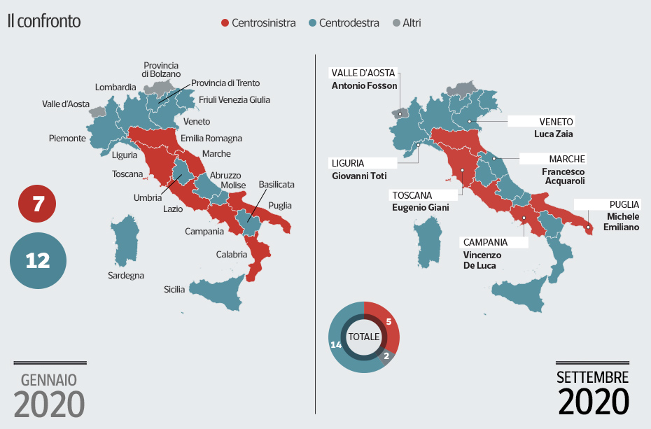 Cartina Politica Sud Italia.Regioni Di Destra E Sinistra La Mappa Dopo Le Elezioni 2020 Corriere It