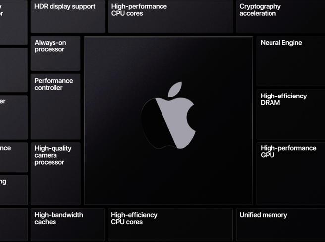 Apple evento 10 novembre, il processore Silicon e la rivoluzione ARM: i MacBook costeranno meno?